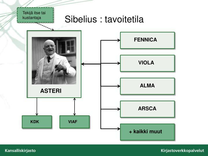 Sibelius : tavoitetila