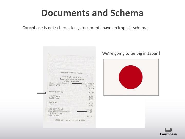 Couchbase is not schema-less, documents have an implicit schema.