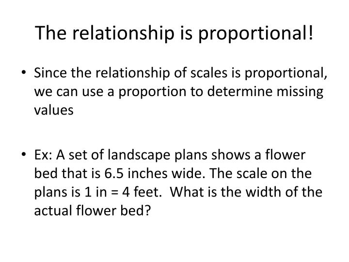 The relationship is proportional!