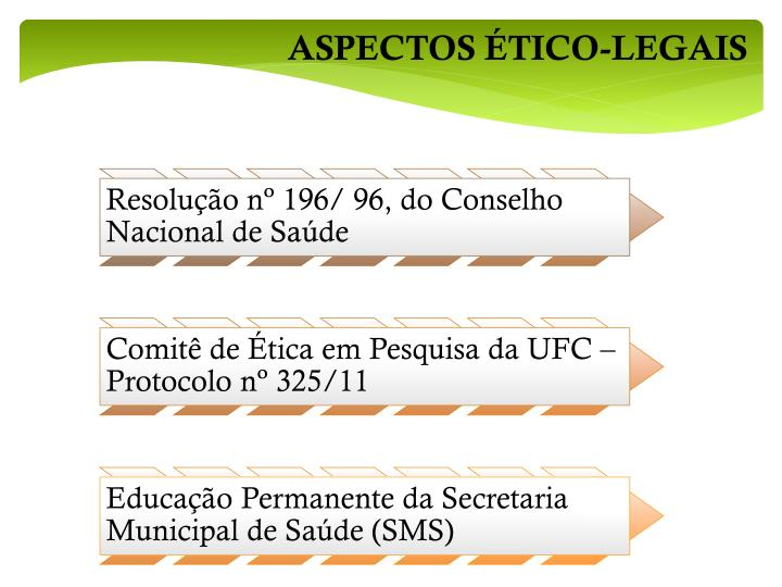 ASPECTOS ÉTICO-LEGAIS