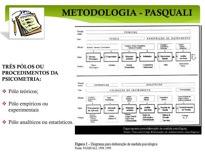 METODOLOGIA - PASQUALI