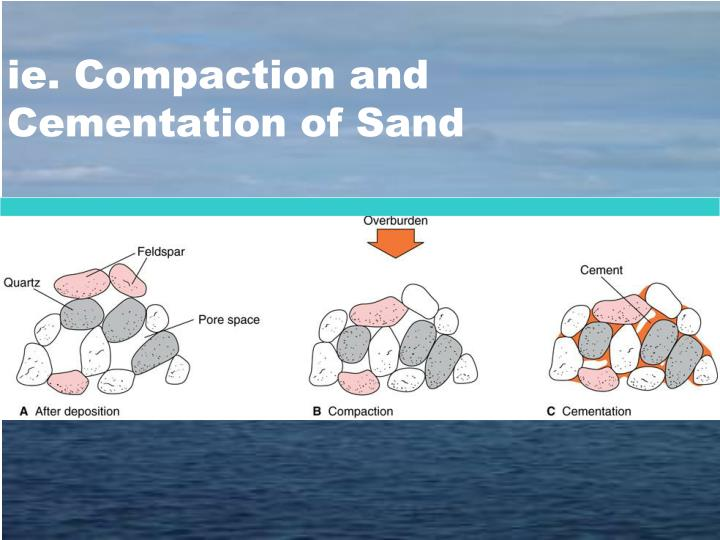 ie. Compaction and Cementation of Sand