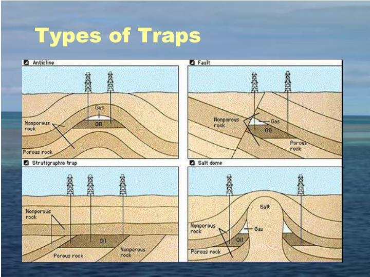 Types of Traps
