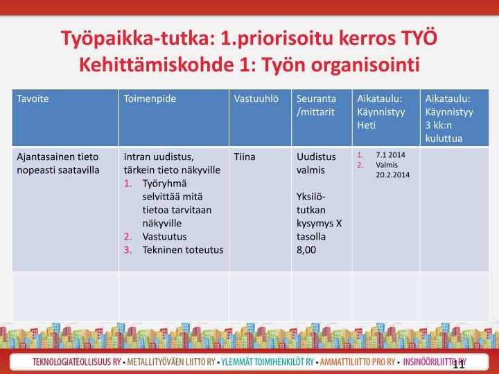 Työpaikka-tutka: 1.priorisoitu kerros TYÖ