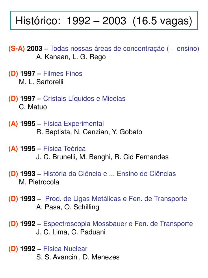 Histórico:  1992 – 2003  (16.5 vagas)