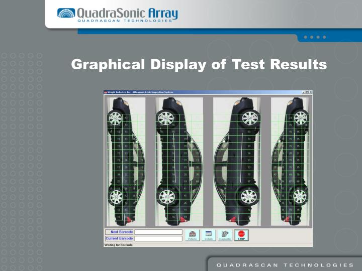 Graphical Display of Test Results