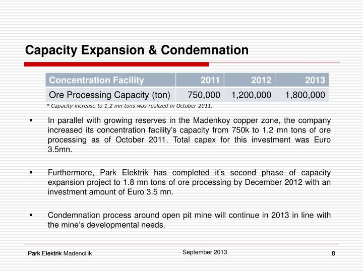 Capacity Expansion