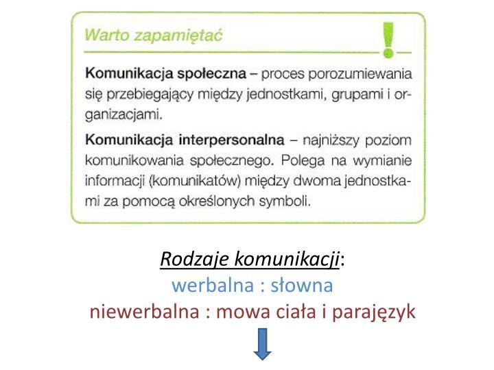Rodzaje komunikacji