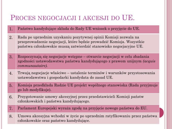 Proces negocjacji i akcesji do UE.