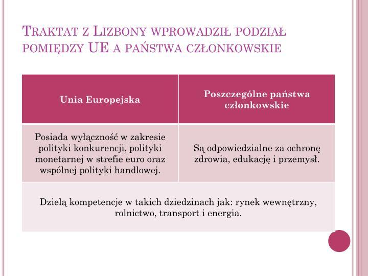 Traktat z Lizbony wprowadził podział pomiędzy UE a państwa członkowskie