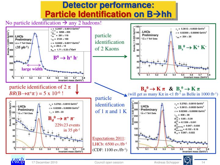 Detector performance: