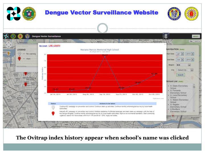 Dengue Vector Surveillance Website