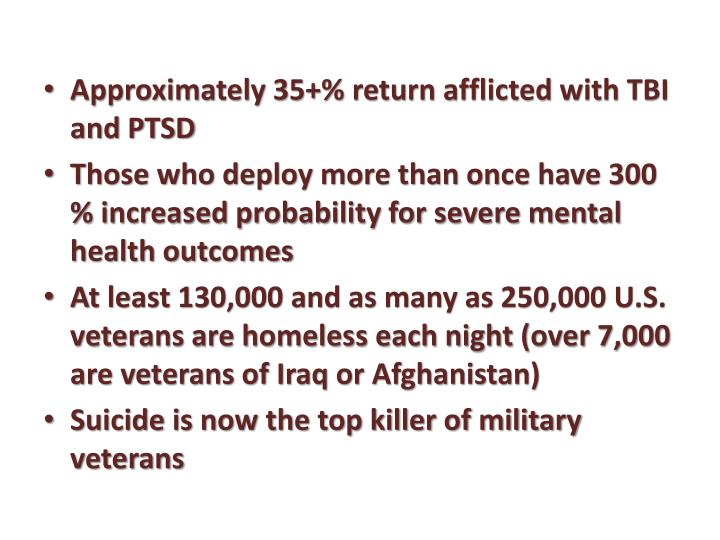 Approximately 35+% return afflicted with TBI and PTSD