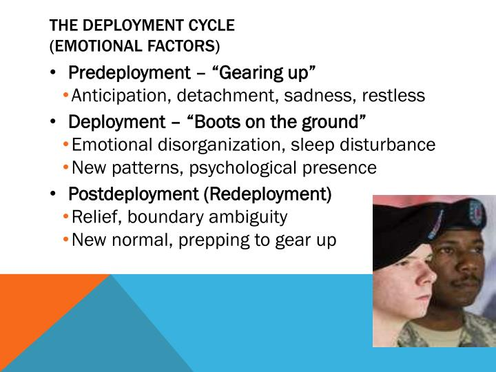 The Deployment cycle