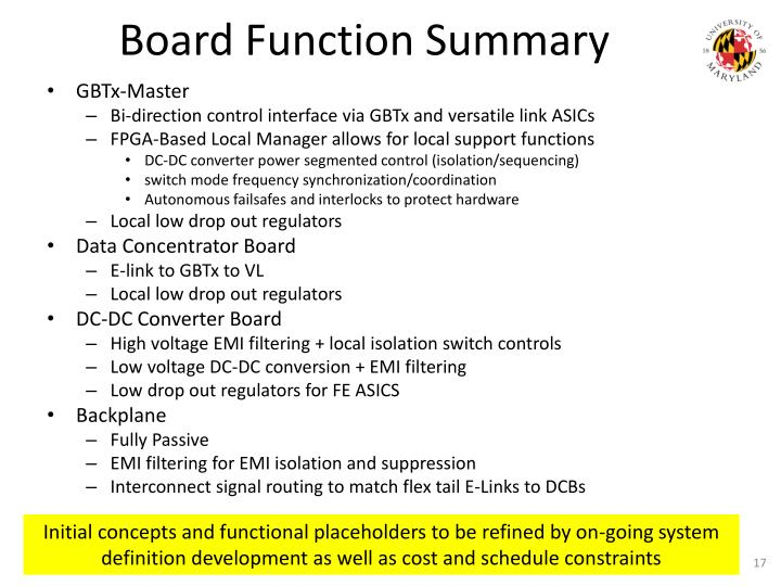 Board Function Summary