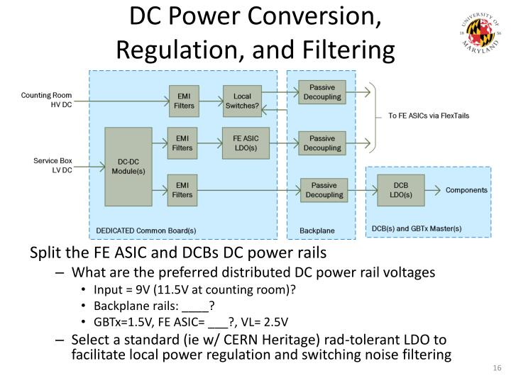 DC Power Conversion,