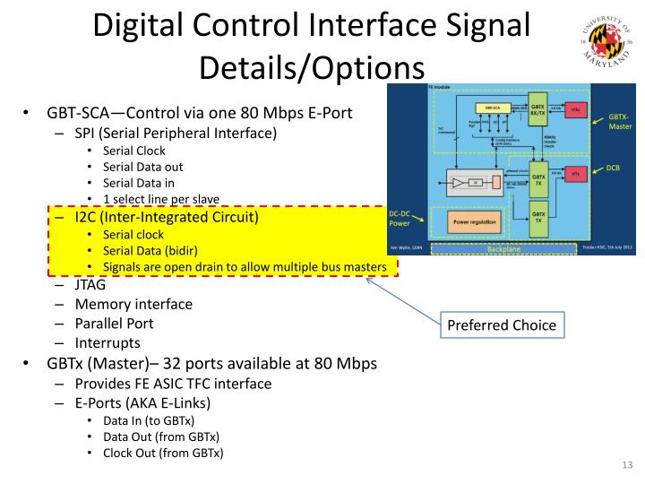 Digital Control Interface Signal