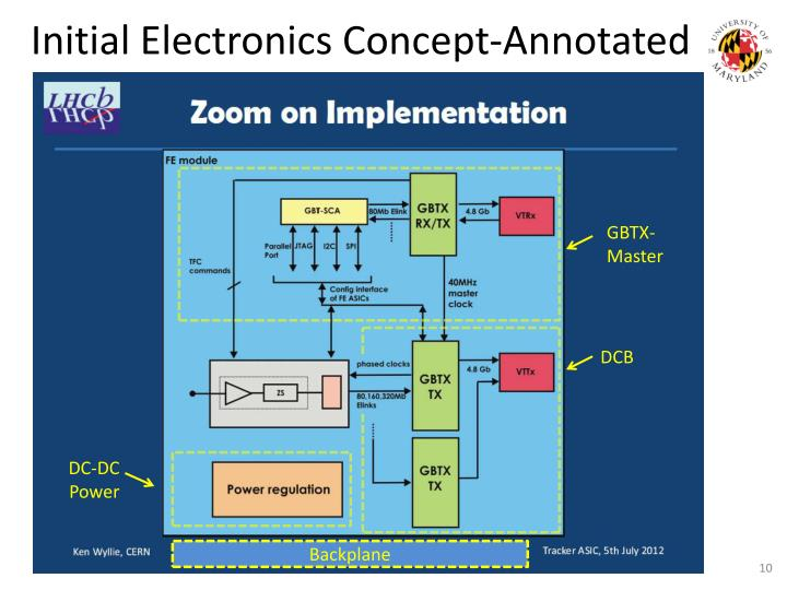 Initial Electronics Concept-Annotated