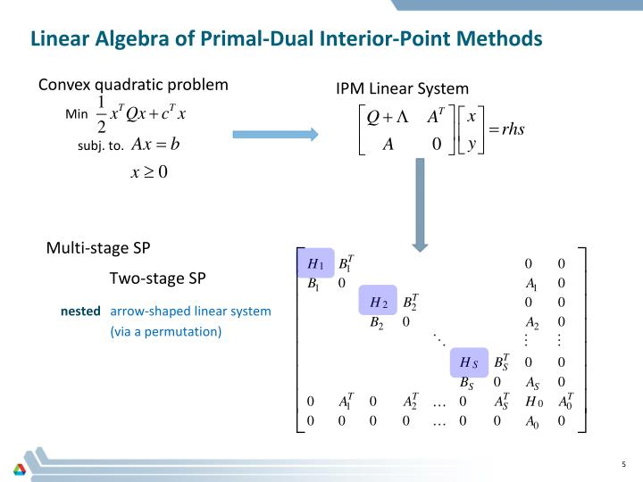 Linear Algebra of Primal-Dual Interior-Point Methods