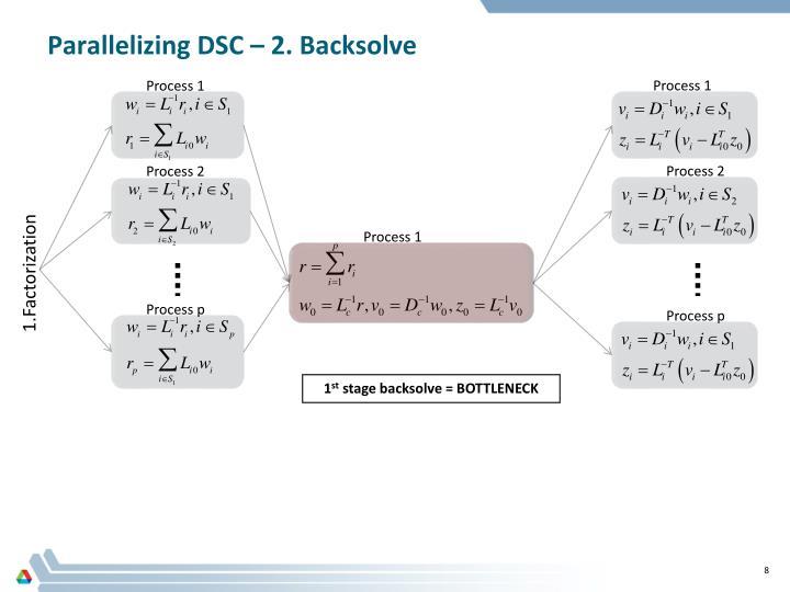 Parallelizing DSC – 2.