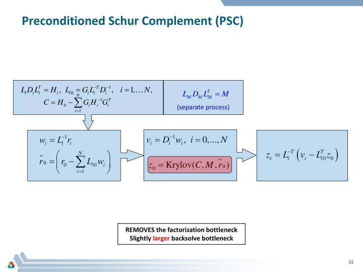 Preconditioned Schur Complement (PSC)