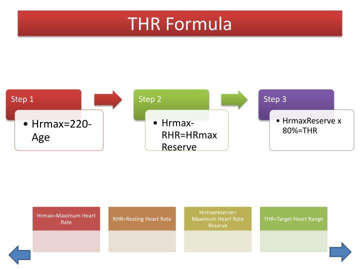 THR Formula