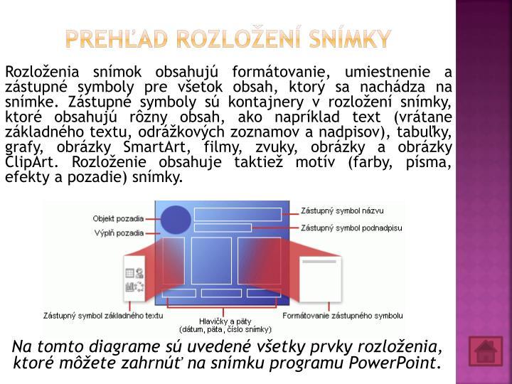 Prehľad rozložení snímky