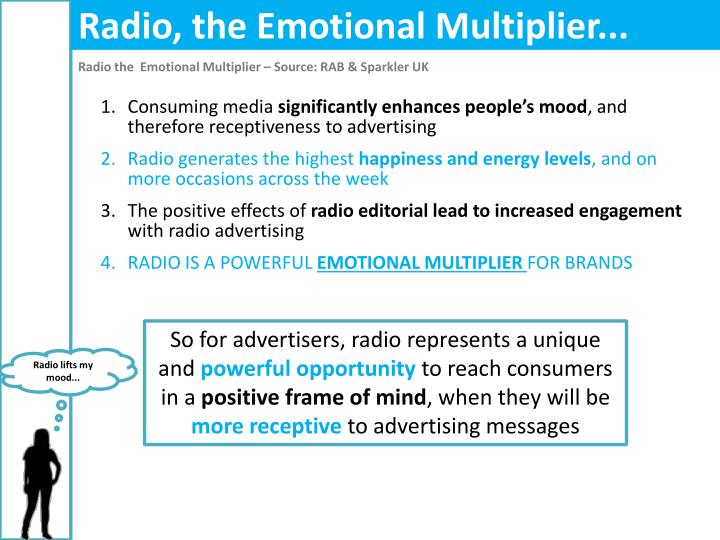 Radio, the Emotional Multiplier...