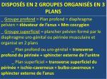 dispos s en 2 groupes organis s en 3 plans