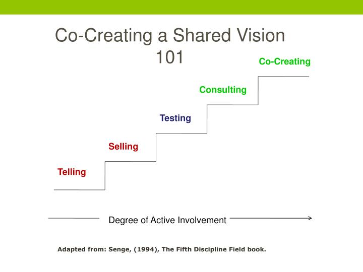 Co-Creating a Shared Vision 101