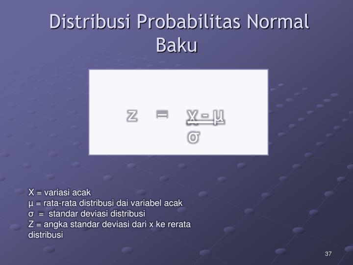 Distribusi Probabilitas Normal Baku