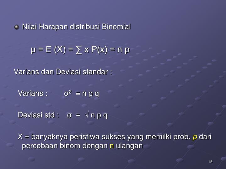 Nilai Harapan distribusi Binomial