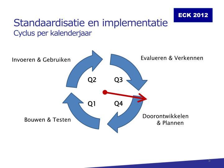 Standaardisatie en implementatie