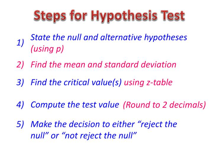 Steps for Hypothesis Test