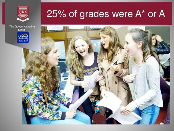 25% of grades were A