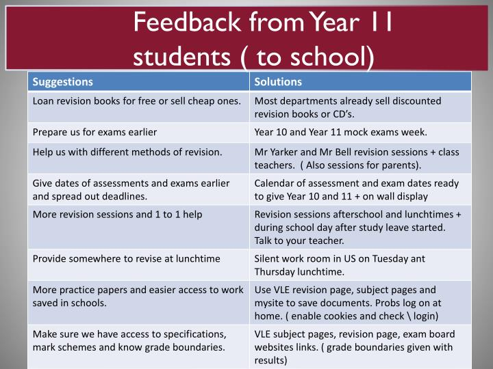 Feedback from Year 11 students ( to school)