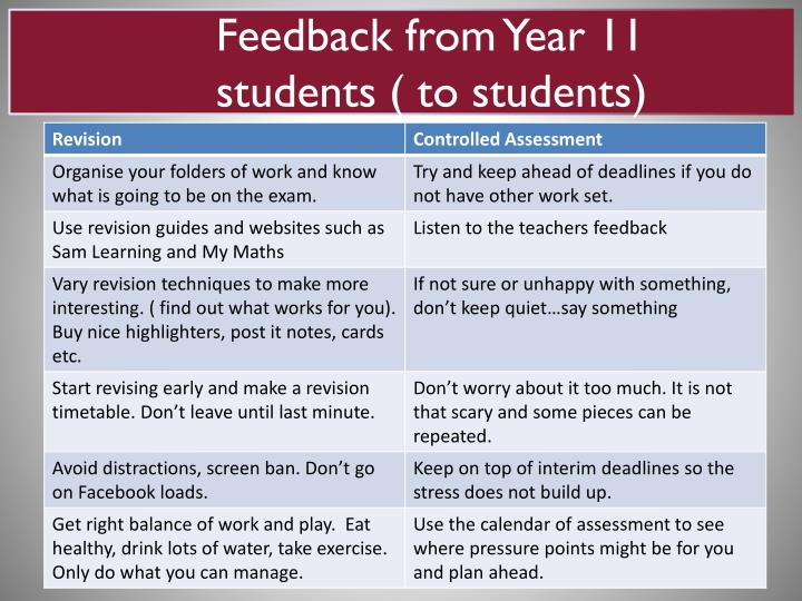 Feedback from Year 11 students ( to students)