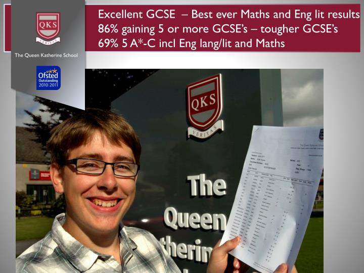Excellent GCSE  – Best ever Maths and