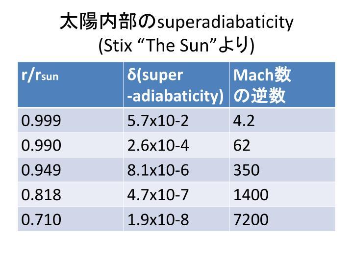 太陽内部の