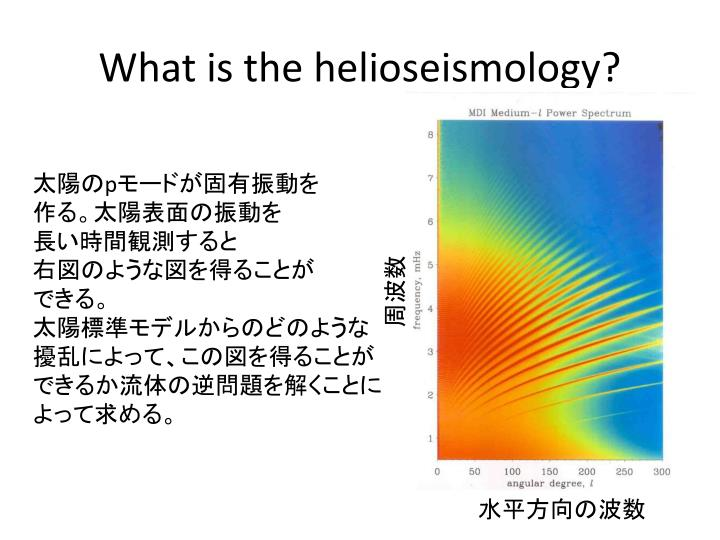 What is the helioseismology?