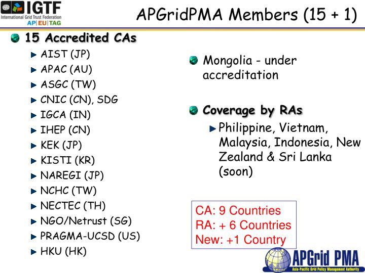 APGridPMA Members (15 + 1)