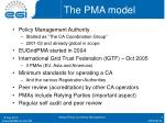 the pma model