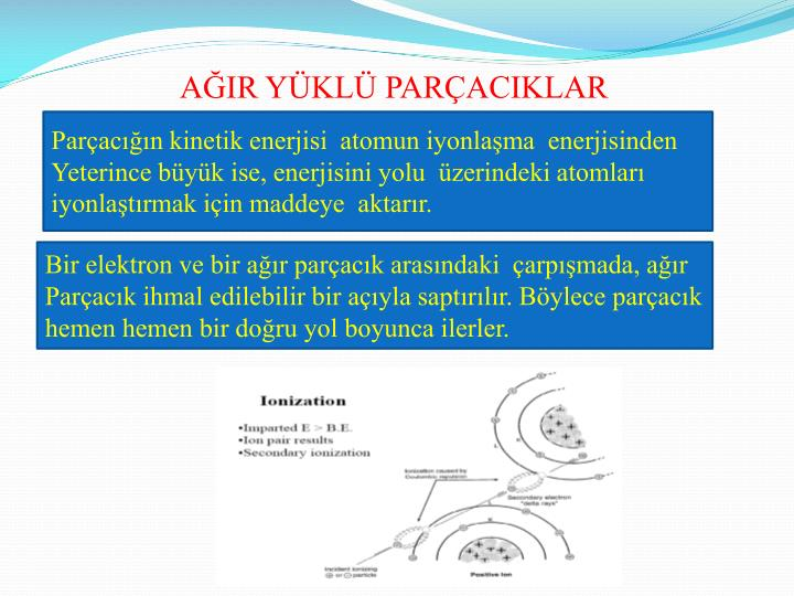 AIR YKL PARACIKLAR