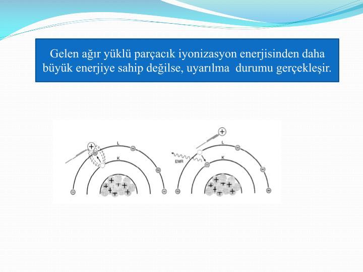 Gelen ar ykl parack iyonizasyon enerjisinden daha byk enerjiye sahip deilse, uyarlma  durumu gerekleir.