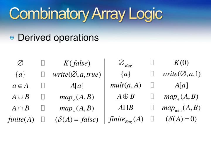 Combinatory Array Logic