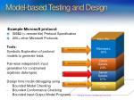 model based testing and design