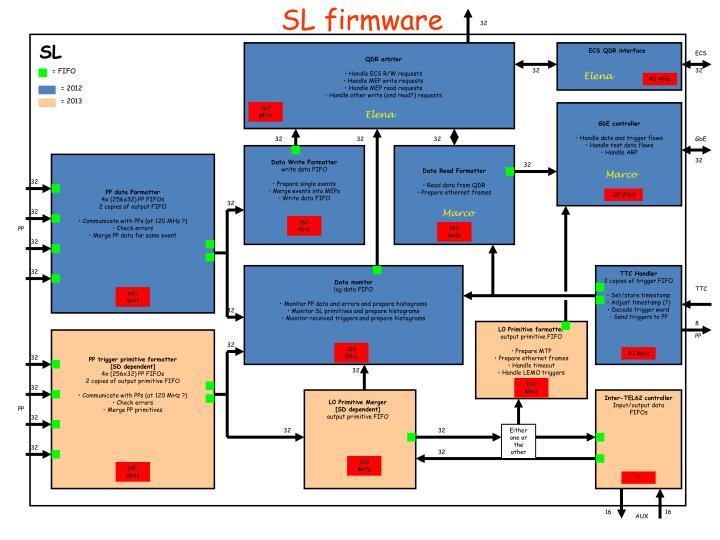 SL firmware