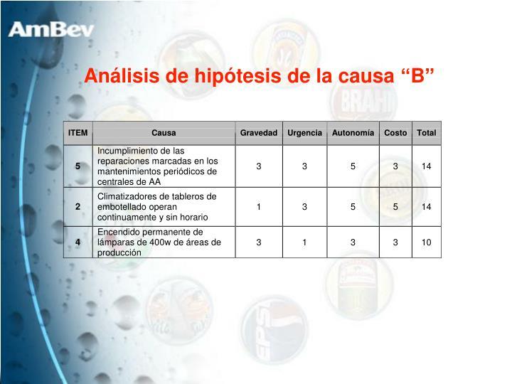 "Análisis de hipótesis de la causa ""B"""