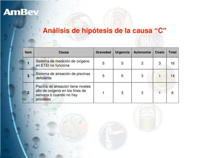 "Análisis de hipótesis de la causa ""C"""