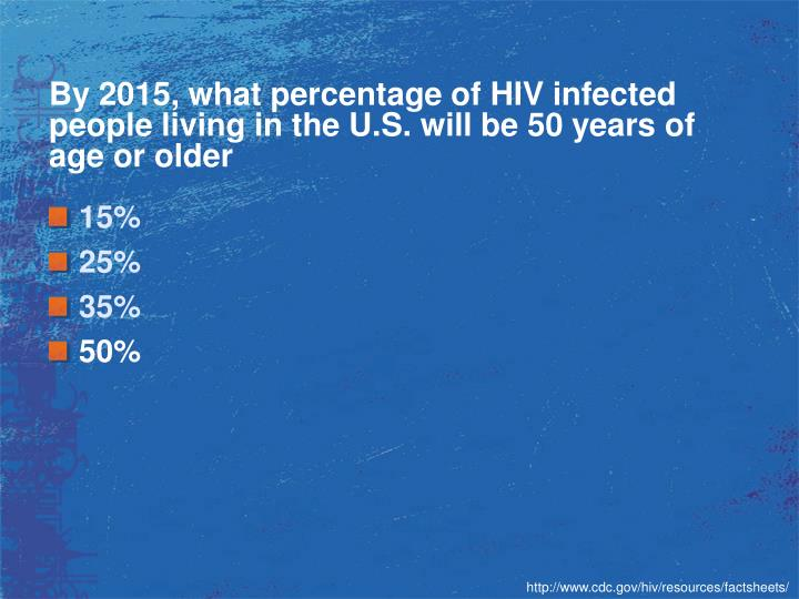 By 2015, what percentage of HIV infected people living in the U.S. will be 50 years of age or older